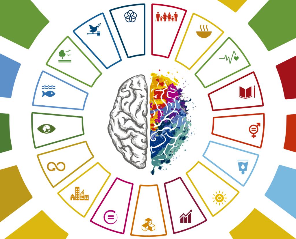 Guía Práctica Las pymes ante el reto de los ODS
